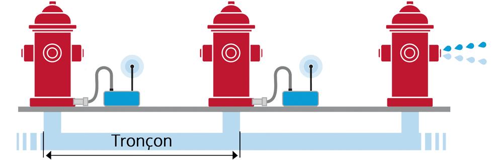 Cálculo da espessura da parede tubo de água ferro fundido
