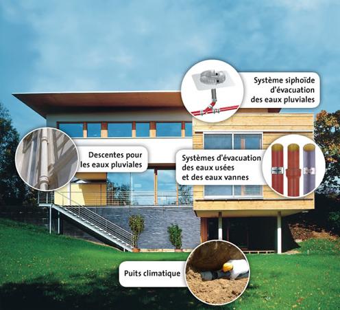 Fonte de bâtiment - Saint-Gobain PAM - évacuation d'eaux pluviales et usées en fonte